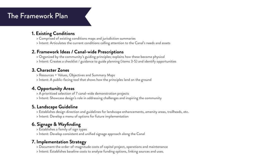 High Line Canal Framework Plan Overview